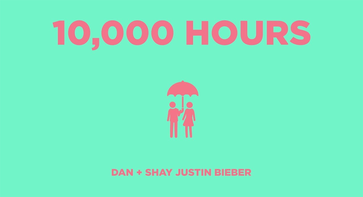 10000-hours
